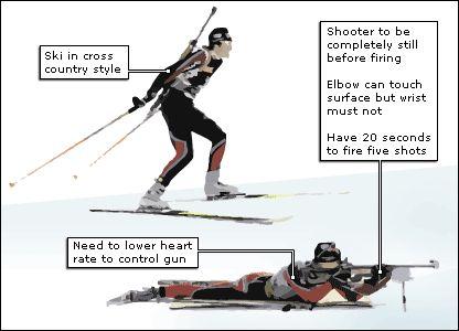 biathlon-dual-1308.jpg
