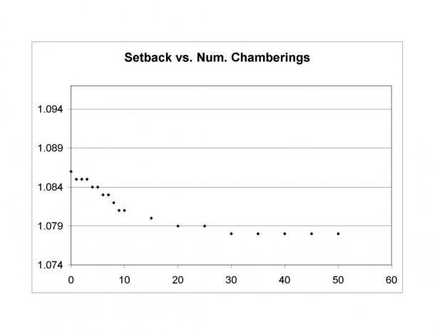 thumb2-setback-article-2-602-611.jpg